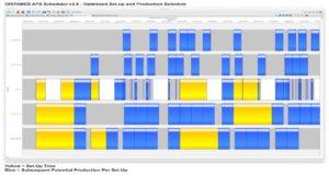 Optimized system - MangoGem ORITAMES APS Planer v2.5